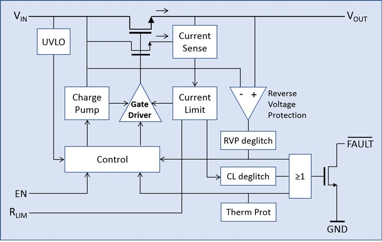 IntegratedPowerSwitch